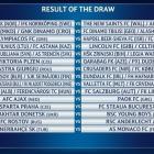 «Ростов» сыграет с «Андерлехтом» в 3-м квалификационном раунде ЛЧ