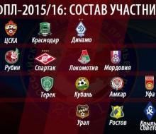 Утвержден календарь РФПЛ на будущий сезон