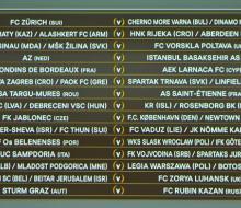 «Краснодар» и «Рубин» узнали соперников в квалификации ЛЕ