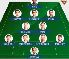Стал известен стартовый состав ЦСКА на матч со «Спартой»