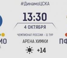 Известны составы «Динамо» и ЦСКА
