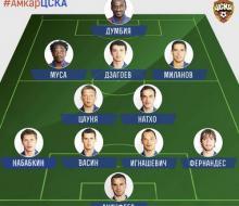 Определились стартовые составы «Амкара» и ЦСКА