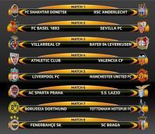 «Манчестер Юнайтед» и «Ливерпуль» сойдутся в 1/8 финала ЛЕ