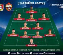 Стал известен стартовый состав ЦСКА на матч с «Байером 04»