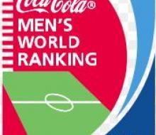 Россия опустилась на 55-ю строчку рейтинга сборных ФИФА