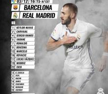 Стали известны стартовые составы «Барселоны» и «Реала»