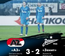 «Зенит» проиграл «АЗ Алкмару» и потерпел первое поражение в ЛЕ